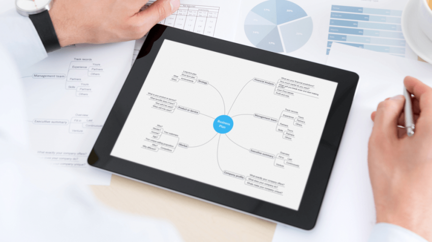 What is a Mind Map and Can It Help You Organize Your Small Business?