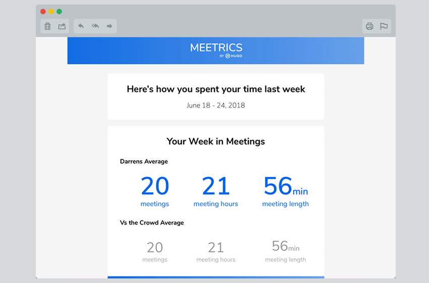 Spotlight: Boring Meeting Insights Get an Upgrade with Team Meeting Software Hugo