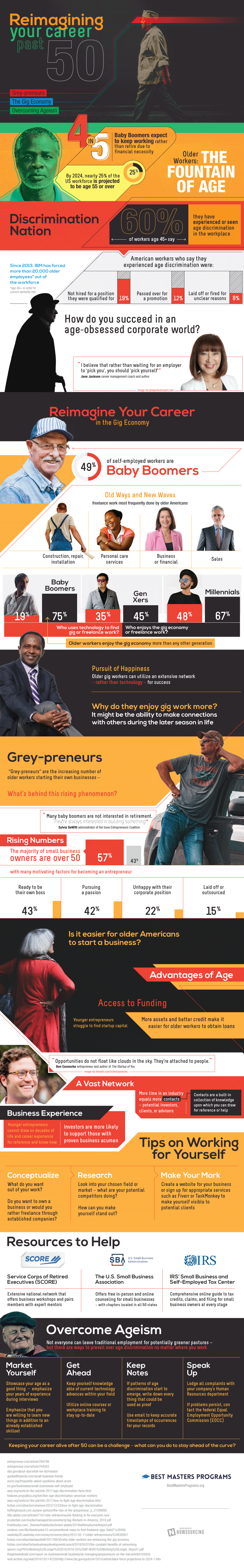 What is a Greypreneur?