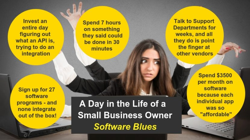 Top 10 Reasons to Get an All-in-One Business Management System to Operate Your Business