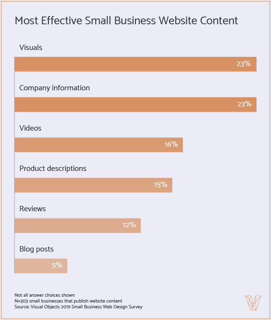 2019 Content Marketing Trends