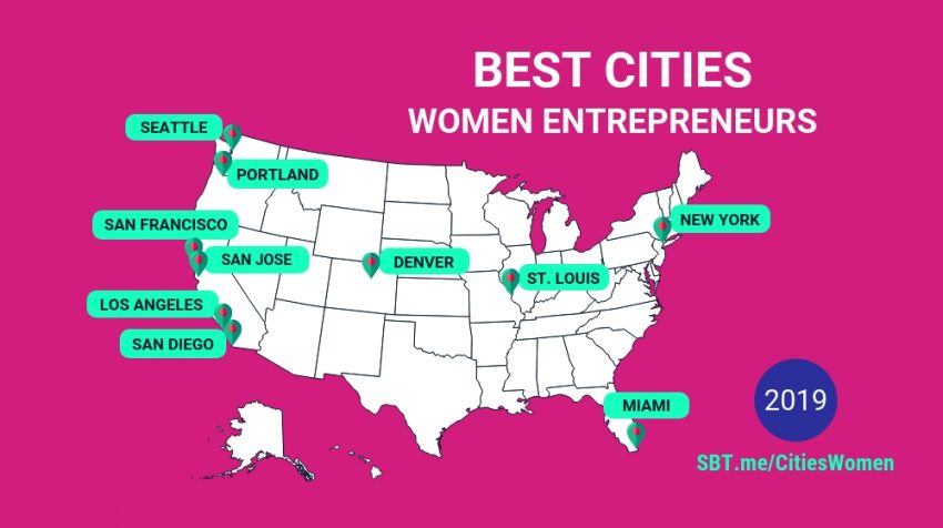 Best Cities for Women Entrepreneurs