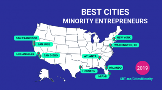 Best Cities for Minority Entrepreneurs