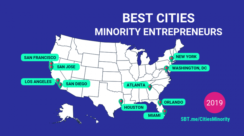 Best Cities for Minority Entrepreneurs