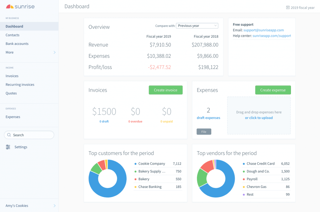 Lendio Launches Sunrise Bookkeeping App for Small Businesses