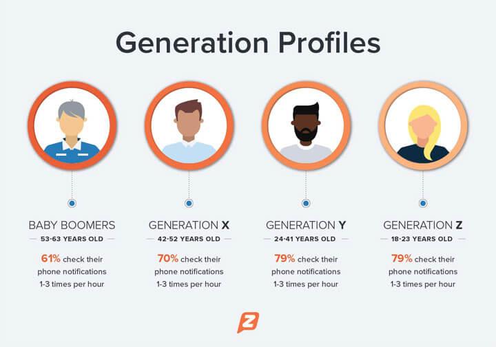 Sample Image for Digital Marketers