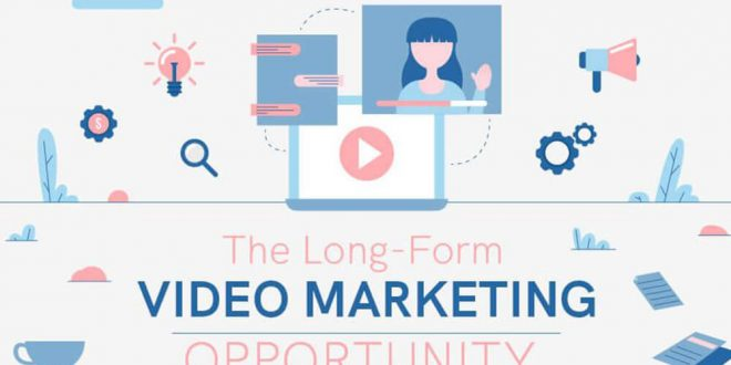 Master the Art of Long-Form Video for Better Small Business Marketing