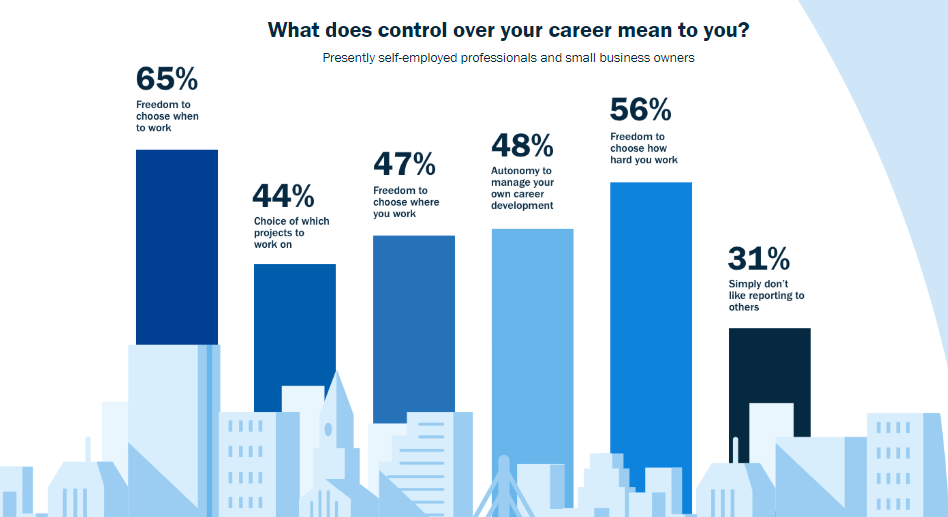 career control image