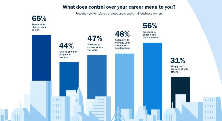 career control image