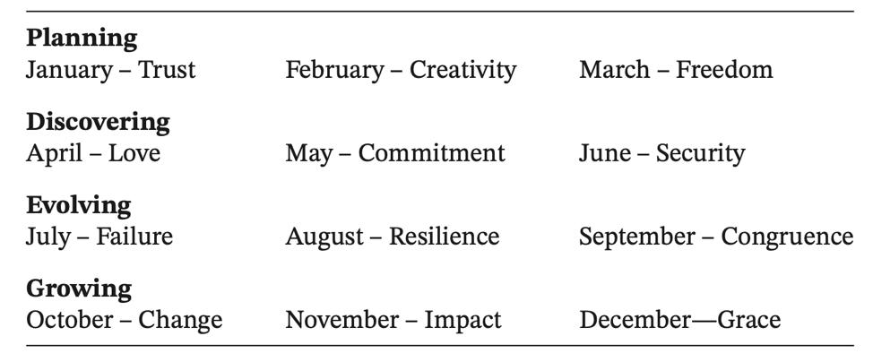 self-reliant entrepreneur table of contents
