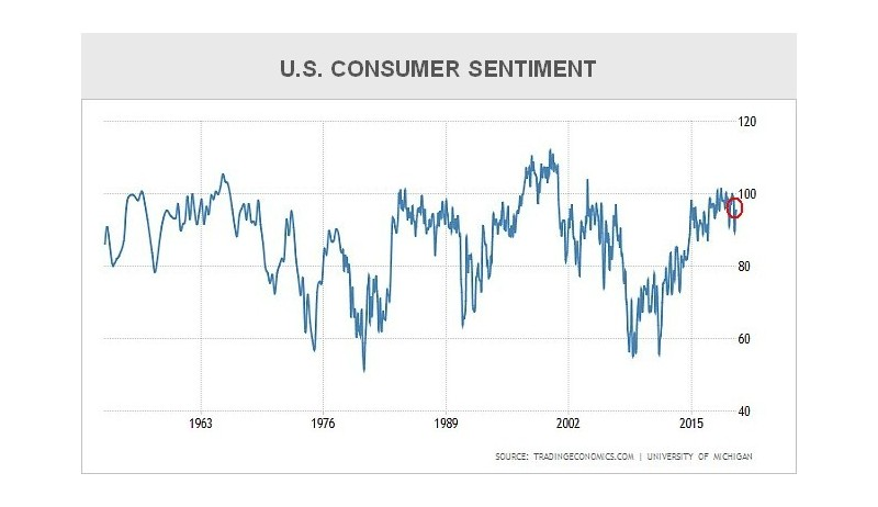 Consumer Sentiment - November 2019 - Holiday Shopping