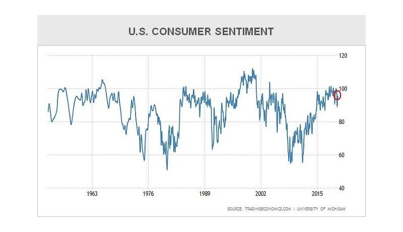 Consumer Sentiment - November 2019 - Holiday Shopping