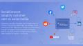 New LivePerson Platforms