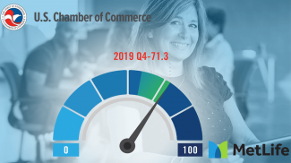 Q4 2019 Small Business Index