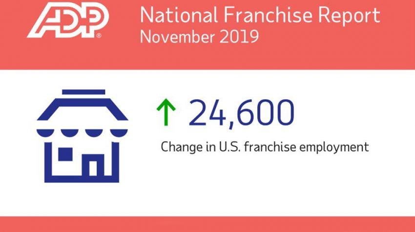 November 2019 ADP Small Business Report