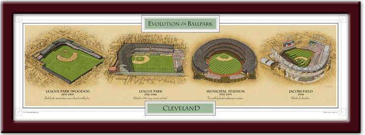 Vintage Ballpark Posters
