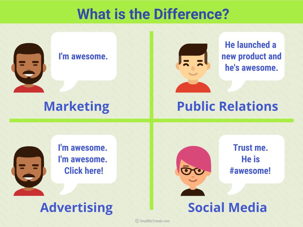 Public relations vs marketing advertising social media