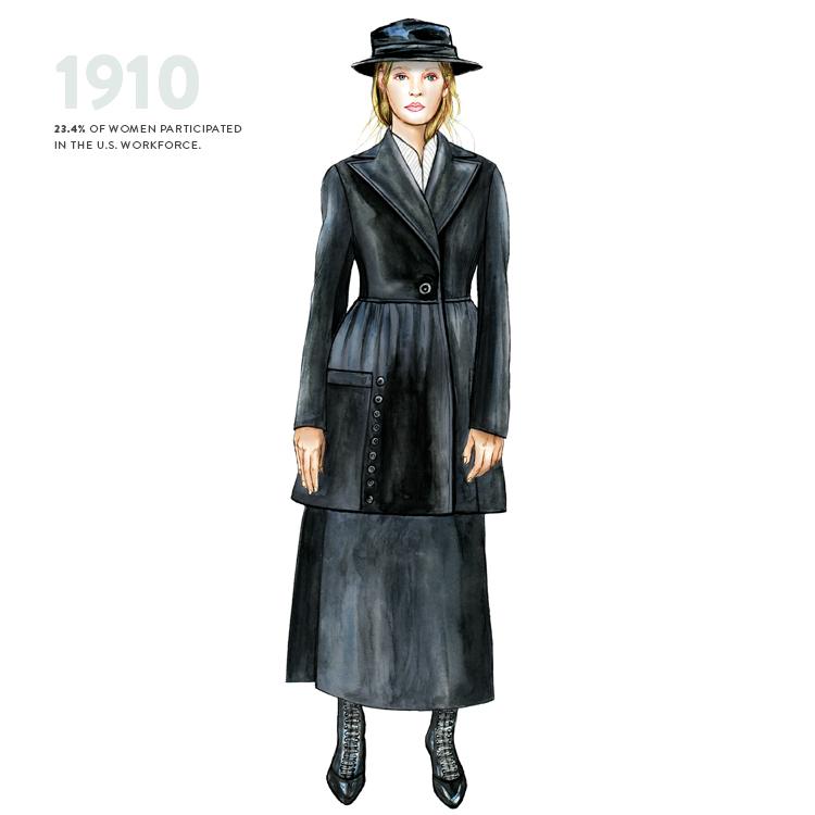 Suffragette Suit
