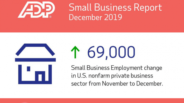 December 2019 ADP Small Business Report