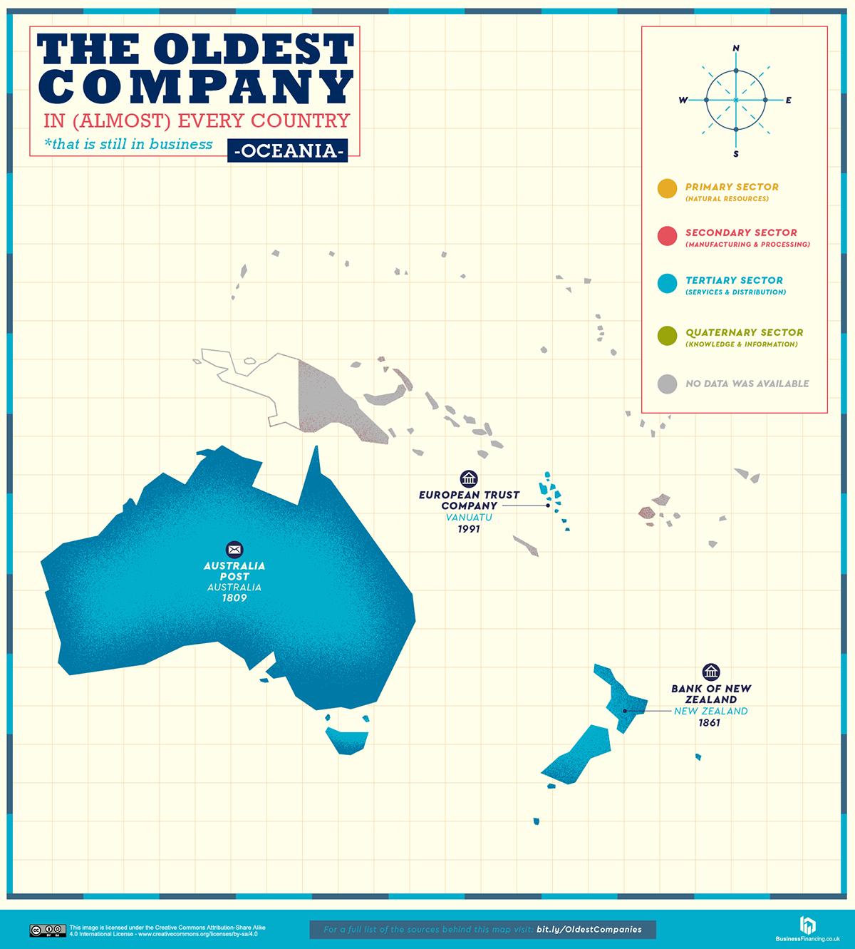 The Oldest Company in Oceania