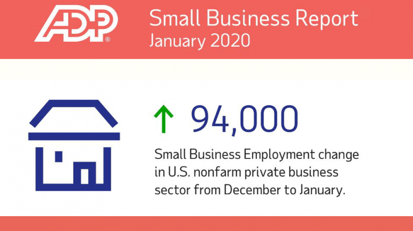 January 2020 ADP Small Business Report