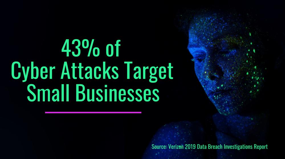 cyber attack statistics