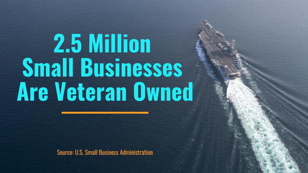 veteran owned small business statistics