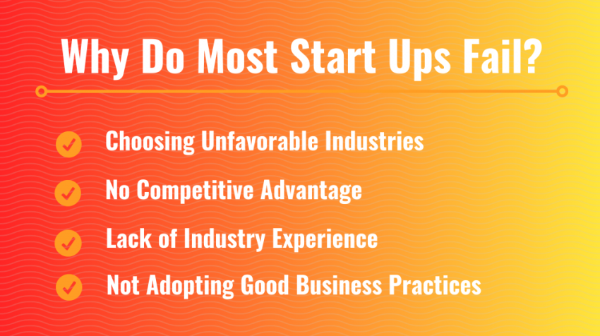 why most start ups fail