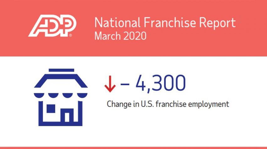 March 2020 ADP Small Business Report