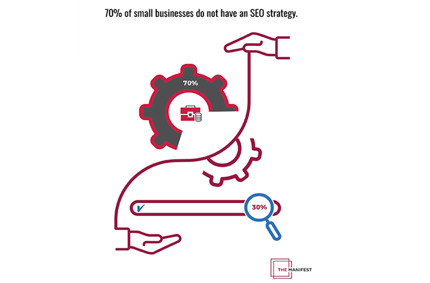 SEO Strategy Trends