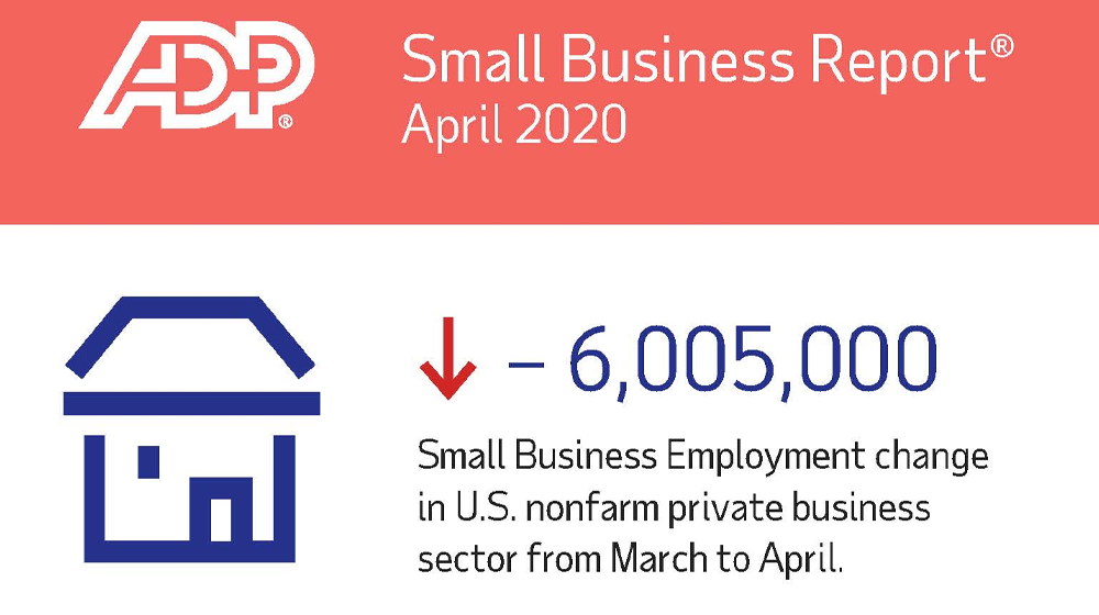 ADP Small Business Report for April 2020 %%sep%% %%sitename%%