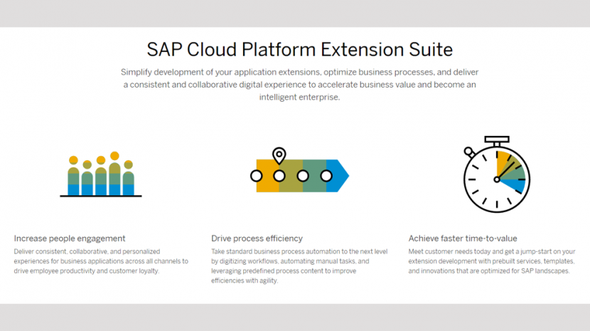 SAP cloud platform extension