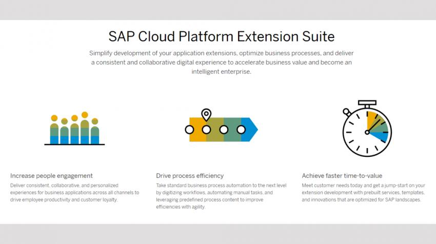 SAP cloud platform extension