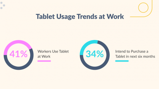 using tablets for business