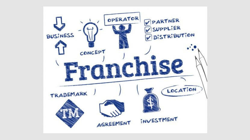 How Does a Franchise Work?