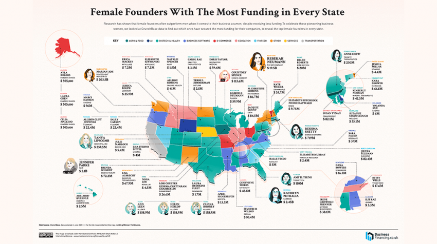 women entrepreneurs in every state