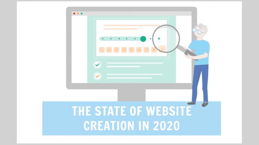 pandemic website creation