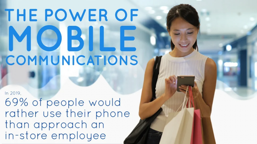 power of mobile communications