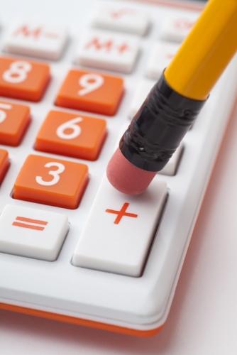 social media budget calculator
