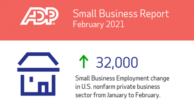 Small Business Report, February 2021