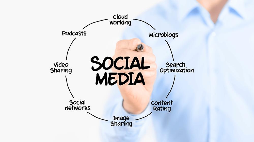 social media content on brand