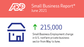adp july small business business jobs report