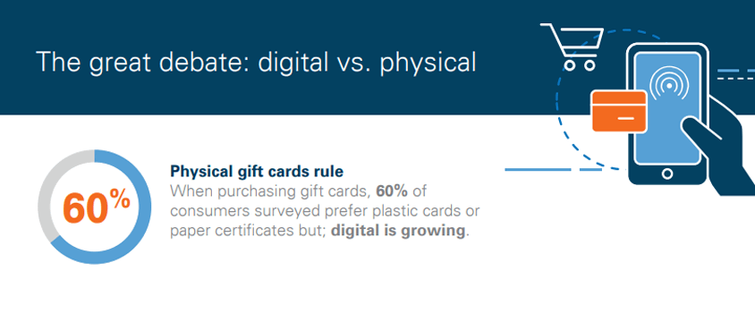 Gift-Cards .png