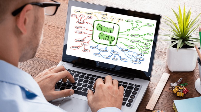 business using mind mapping