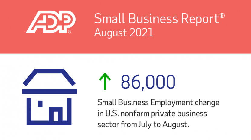 Small Business Report August 2021